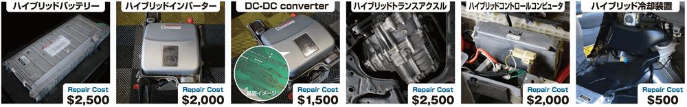 主な保証範囲と修理費用