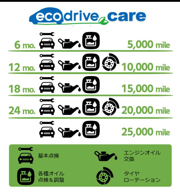 Eco Drive Care