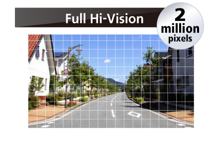 Full Hi-Vision 2 million pixels